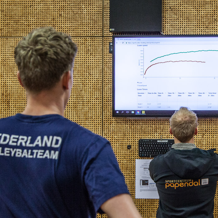 Sprintdashboard Papendal